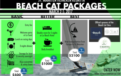 The 2017 St. Maarten Heineken Regatta offering all-in packages for competitors